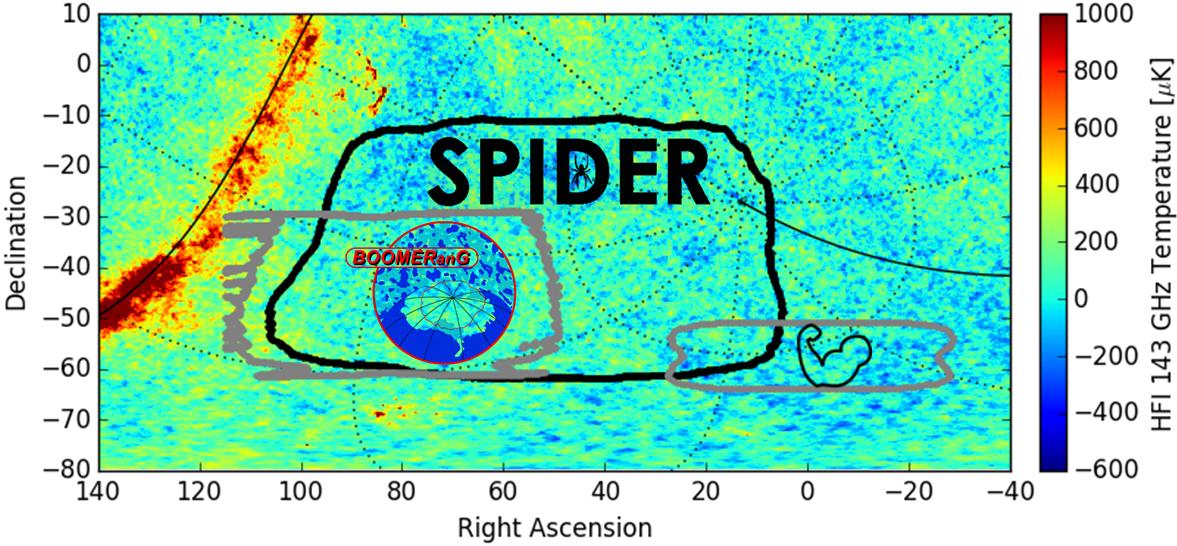 SPIDER coverage