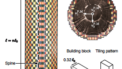 Models of discrete Multi-Block Tower Structures (MTS)