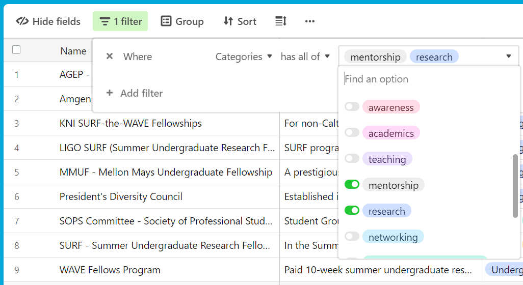 """An example use of the filter function. Filter parameters are """"Categories"""", """"has all of"""" """"mentorship"""" and """"research""""."""
