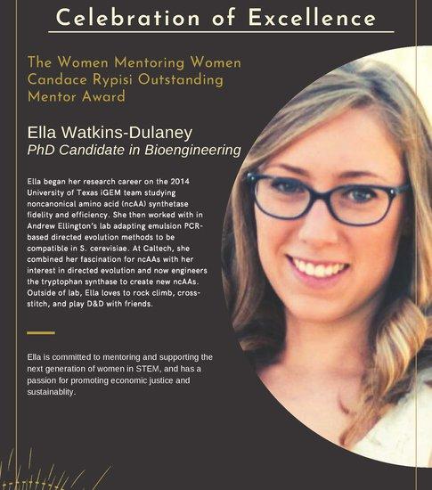 Ella Watkins-Dulaney