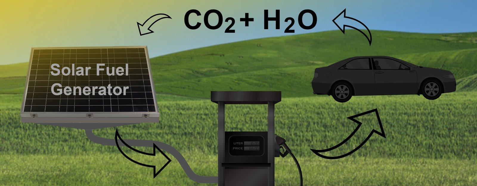 renewable solar fuel