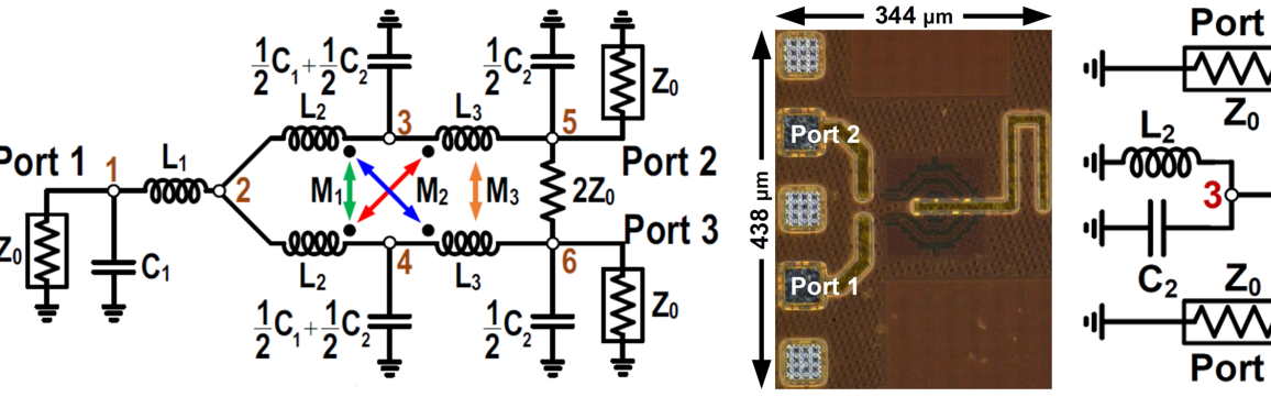 Folded Inductor-Based Wideband Ultra-Compact Passive Structures