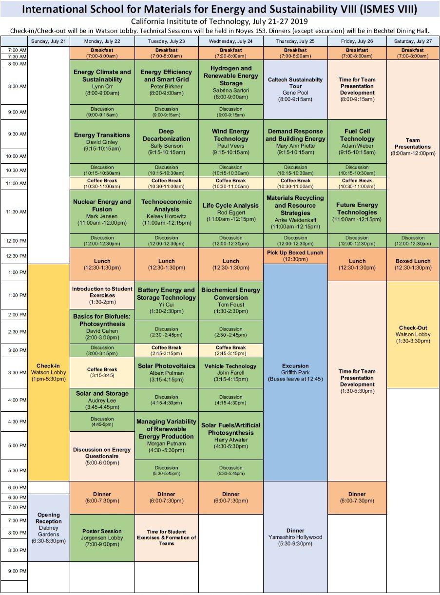 ISMES 8 Agenda