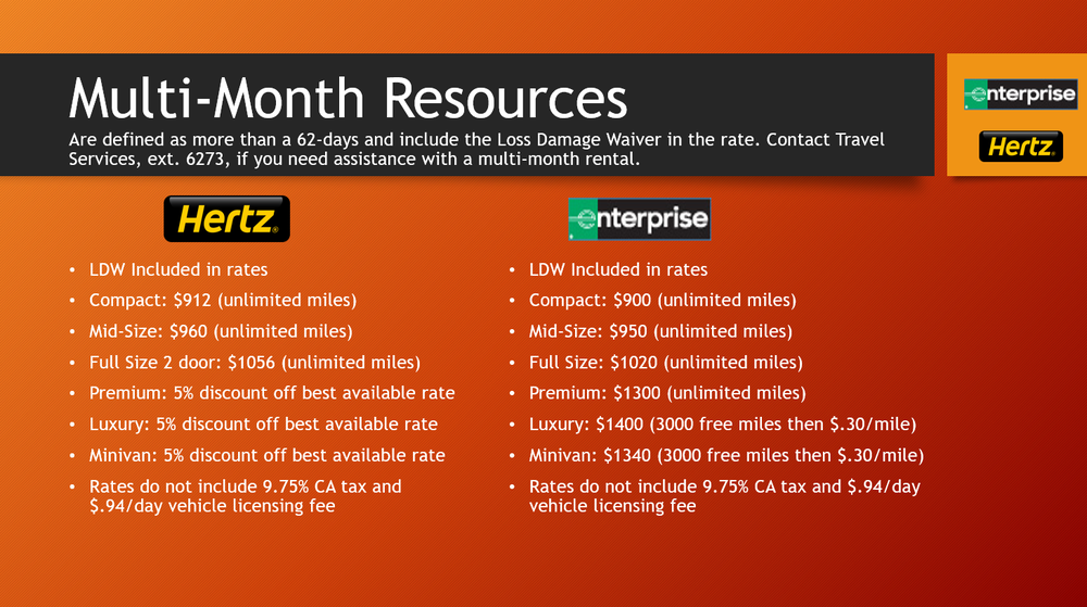 multi month resource