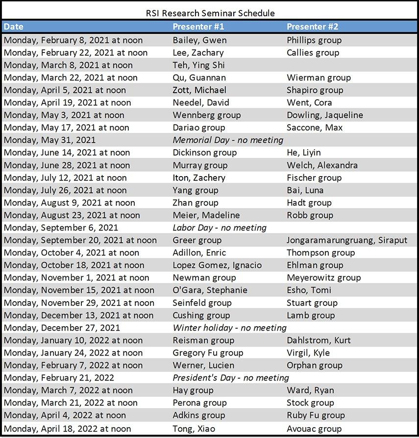 Research Seminar Schedule