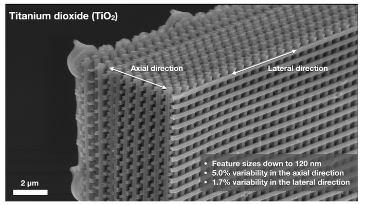 SEM image of a representative titanium dioxide woodpile architecture printed using the developed AM process