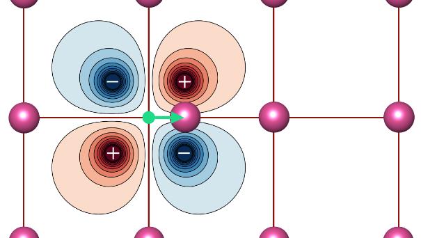 Rendering of atomic motion