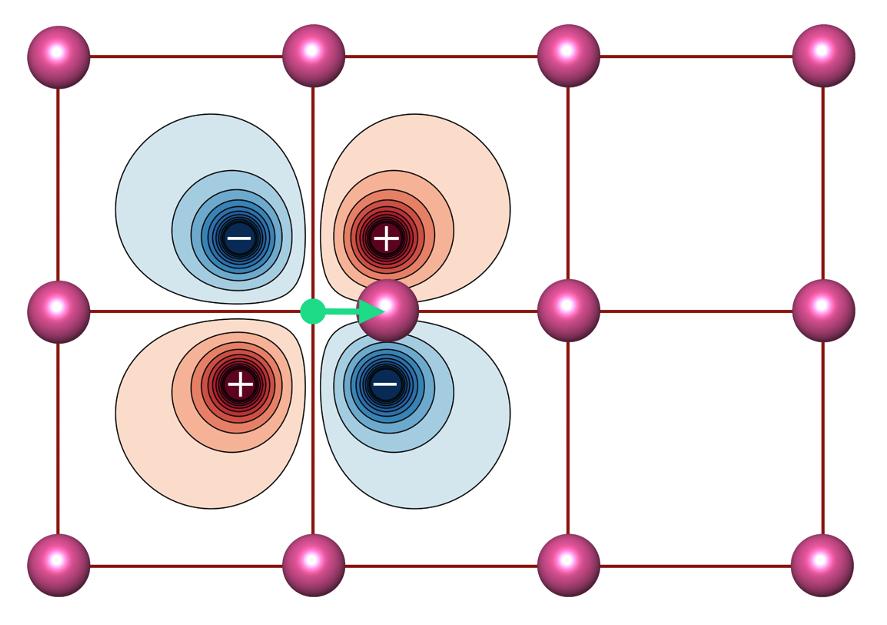 Atomic motion framework illustration