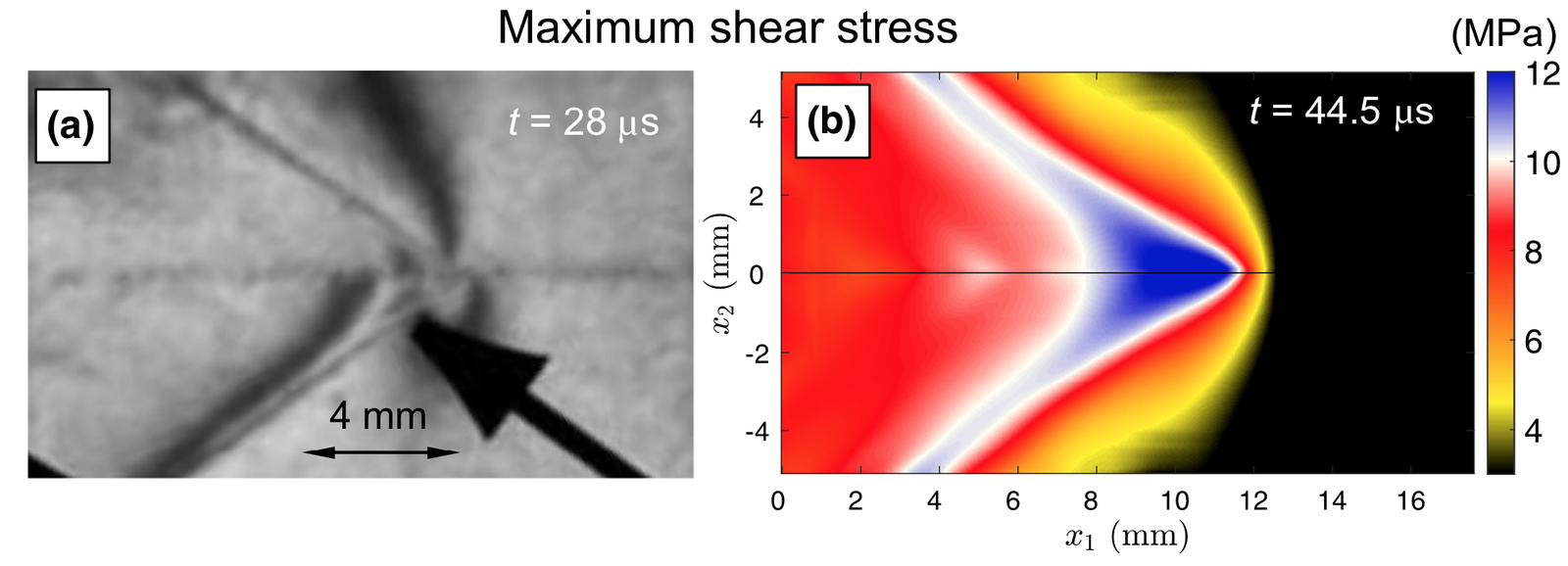 From photoelasticity to ultrahigh-speed digital image correlation