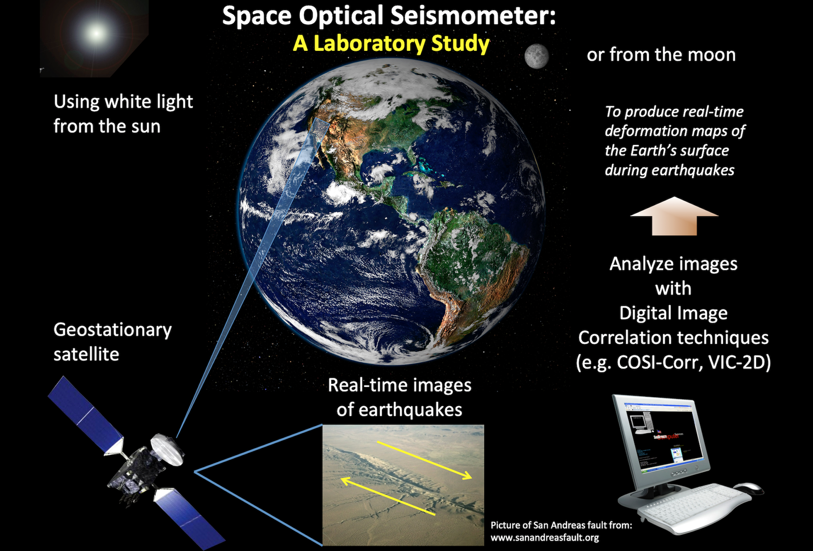 Geostationary optical seismometer_3.png