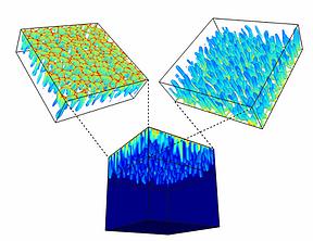 Convec Mix Pattern