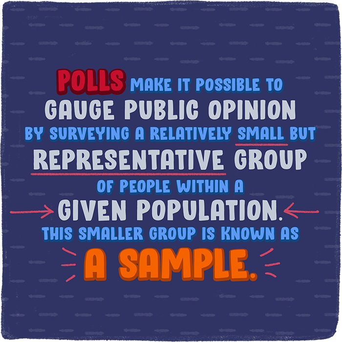Polls make it possible to gauge public opinion by surveying a relatively small but representative group of people within a given population. This smaller group is known as a sample.