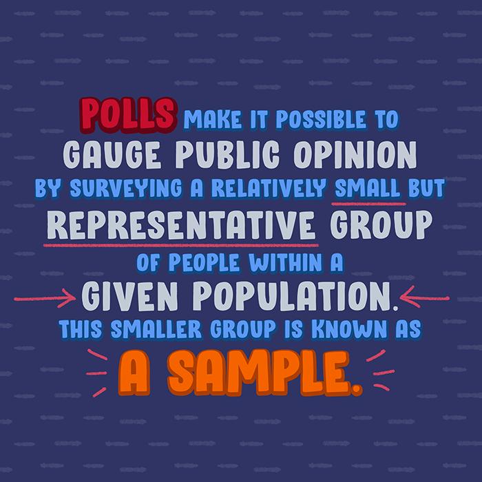 testing poll