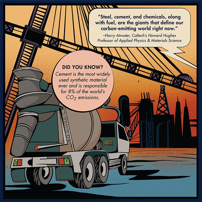 Cement is responsible for 8% of the world's CO2 emissions