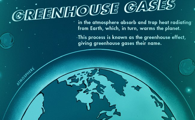 A comic about where greenhouse gases come from with an image of earth at the bottom