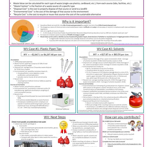 student lab study