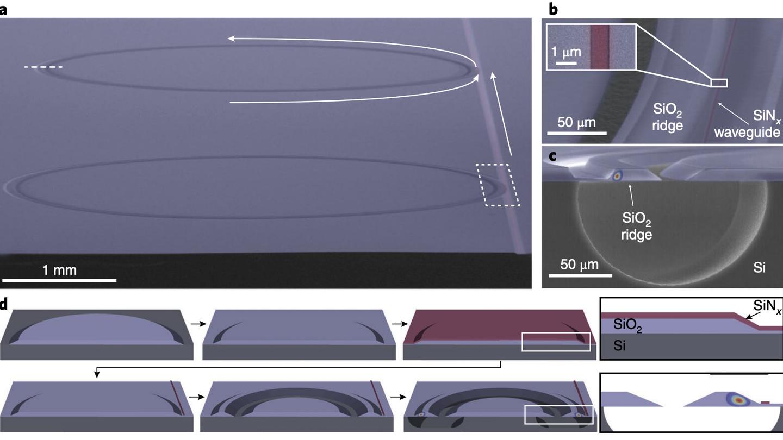 Integrated ultrahigh-Q optical resonator