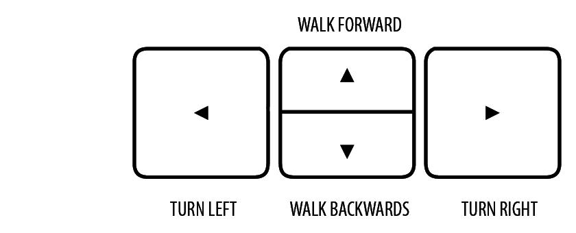 basic keys - 01 - walk - ARROWS